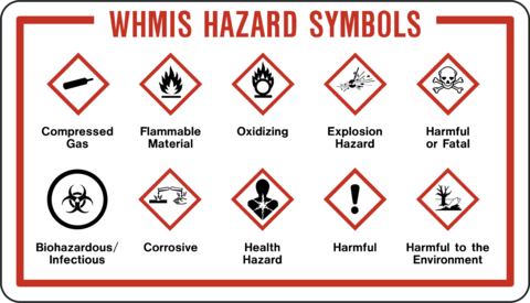 WHMIS_safety training plumbers