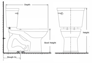 Replacement Toilet Measurements